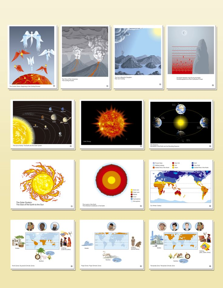 Impressionistic Charts - Functional Geography Set #1 | Montessori Research and Development - Montessori materials, teacher manuals and books