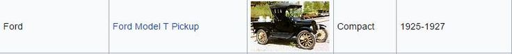 Ford Model T Pickup 1925-1927