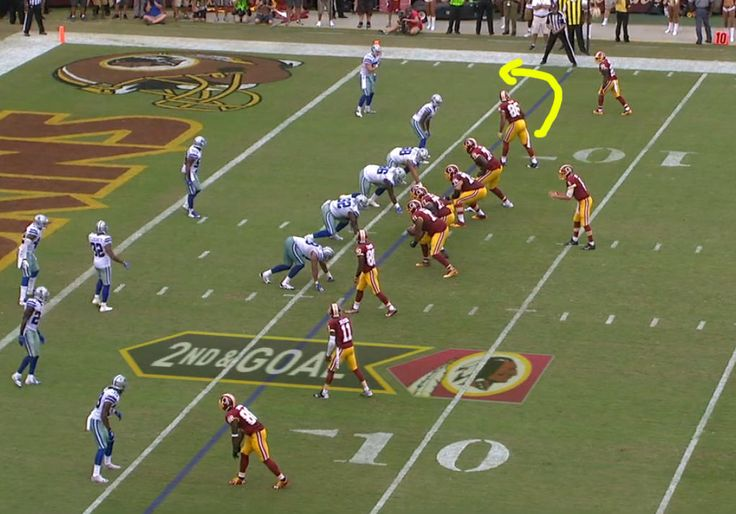 Solution to the Redskins' scoring woes?