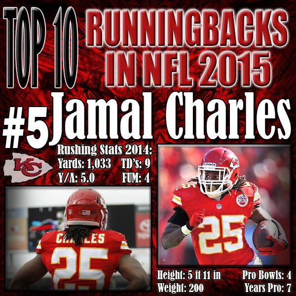 Jamaal Charles is the fastest player on this list. He has prospered over his career by being a one cut runner. He will attack a hole, make one defender miss, and then he's gone. Charles is the main reason that the Chiefs are a competitive team today as the offense essentially revolves around him playing well. http://www.prosportstop10.com/top-10-nfl-best-running-backs-2015/