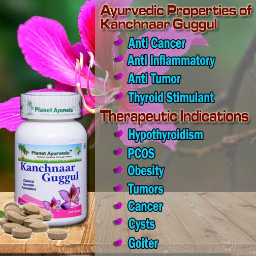 Pin by Planet Ayurveda on Health Tips Posters | Herbalism