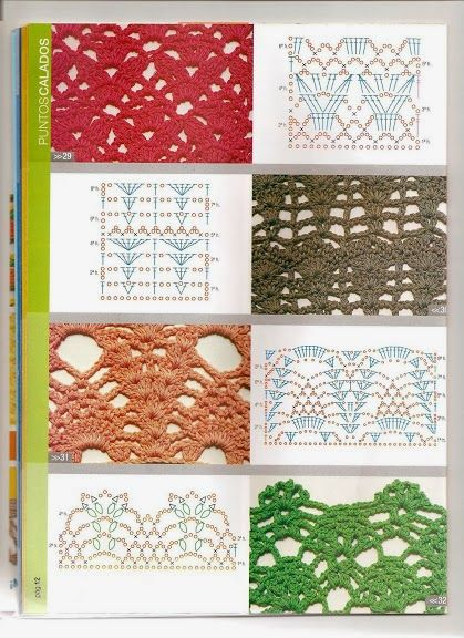 Revista Moda Crochet- Guía practica de puntos 1