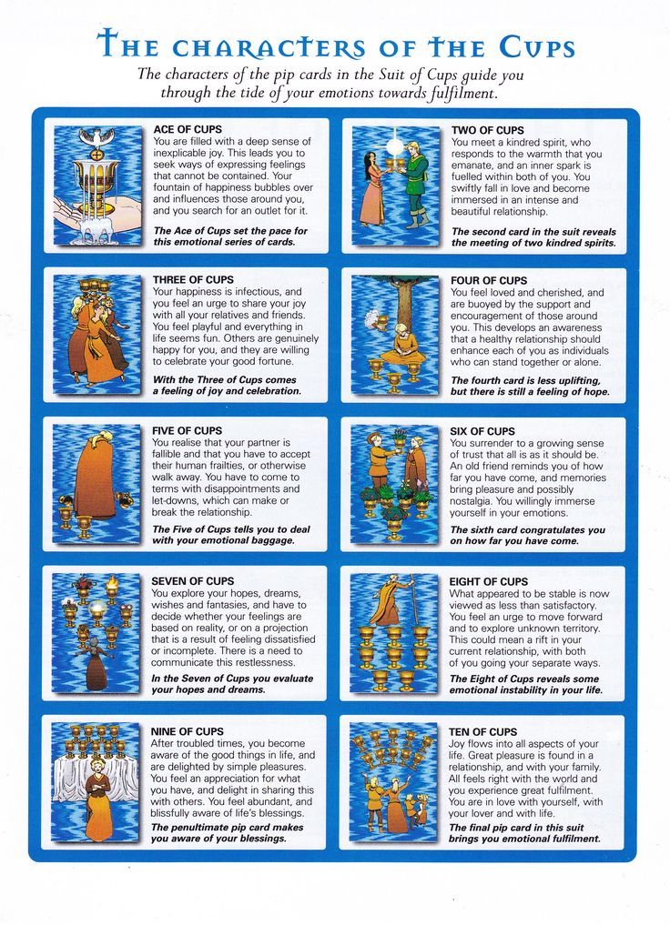Divination:  #Tarot ~ The Characters of the Cups.