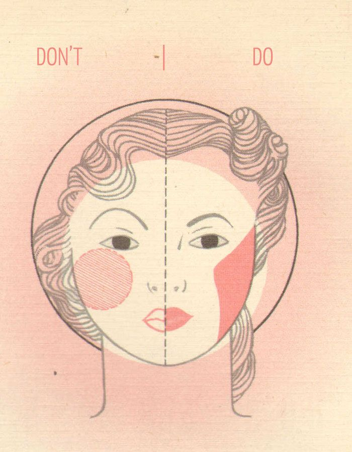 1940s makeup – the round Face.