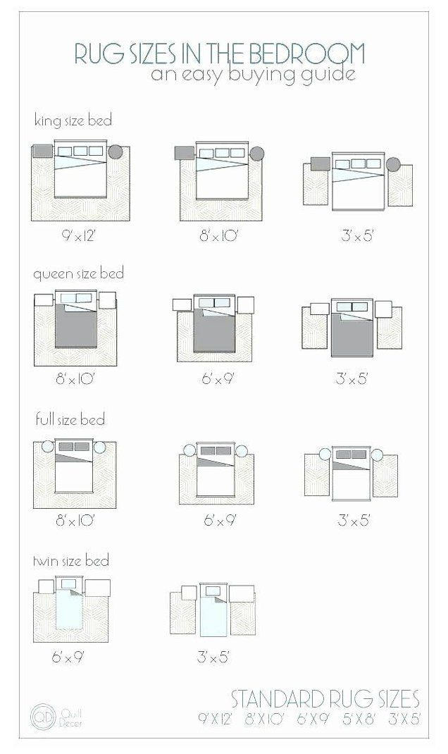 10 Most Popular Standard Living Room Rug Size