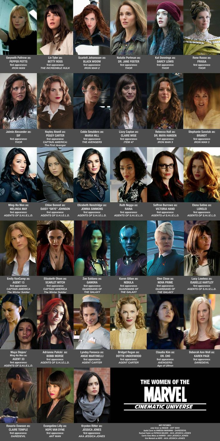 The Women of Marvel