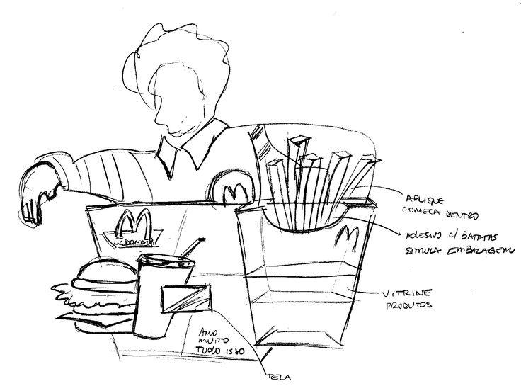 Raf para novo display de parede para McDonald's com tela interativa e vitrine. Criação e desenvolvimento: Andreia de Jesus.