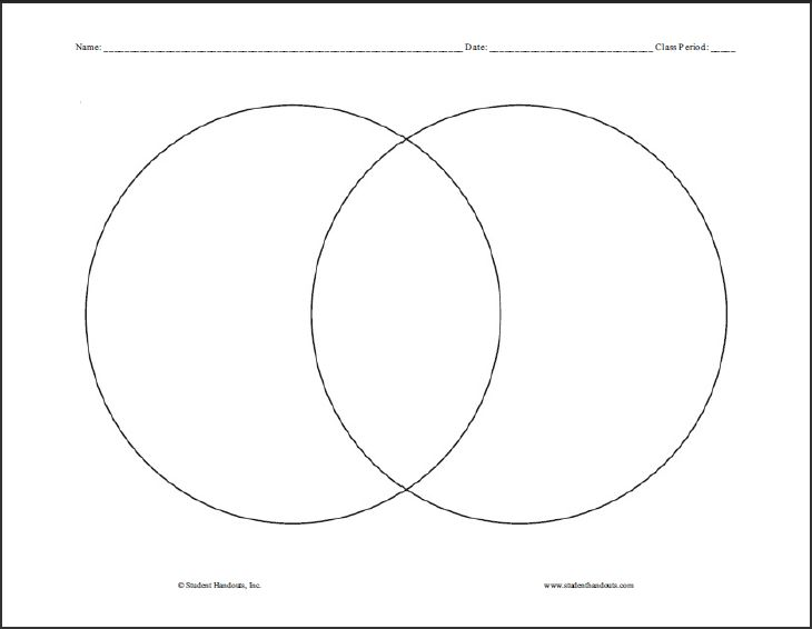best 25 venn diagram printable ideas only on pinterest venn Wiring Instructions For Regions Bank Free Download Diagrams venn diagram printable can be used for students to compare and contrast different indian groups in texas, different land regions in texas etc