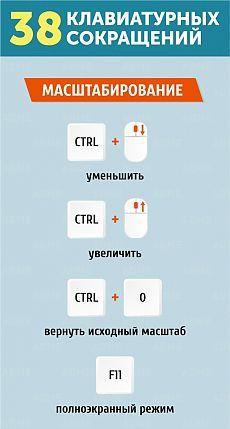 38 комбинаций клавиш для быстрой работы в интернете