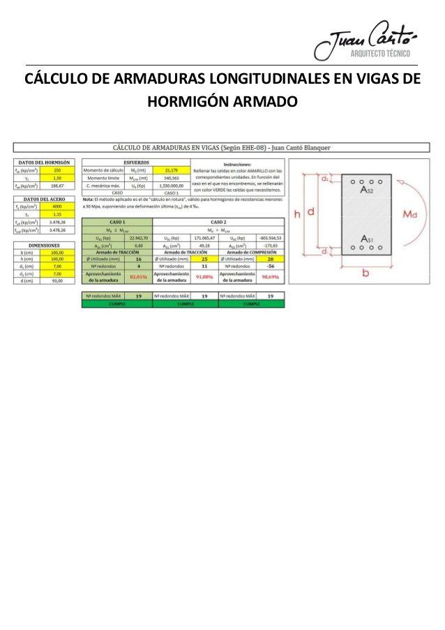 Calculo De Estructuras Con Excel Hojas De Calculo Hoja De Calculo Excel Hormigon Armado