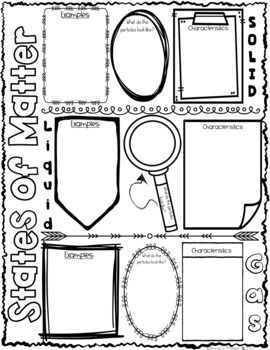States of Matter Sketch Note Graphic Organizer Review