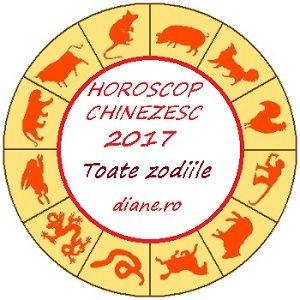 diane.ro: Horoscop chinezesc 2017 - Toate zodiile