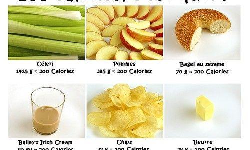 Menu 1500 calories par jour