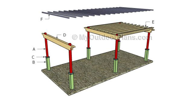 12x24 free pergola plans | free outdoor plans - diy shed, wooden ... - Free Pergola Designs For Patios