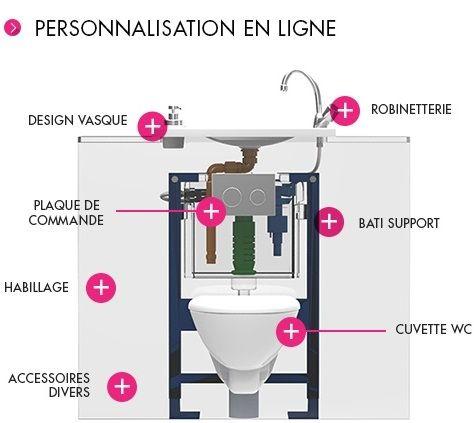 Wici Bati Lave Mains Integre Sur Wc Suspendu Toilette Suspendu Geberit Toilette Suspendu Lavabo Toilette