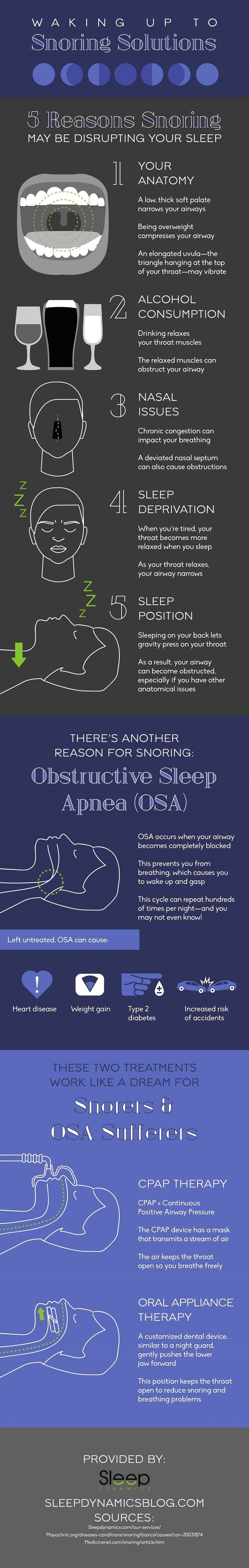 Oral appliance therapy uses a custom device to manipulate the lower jaw and open up your airways. Look at this infographic to find out what other treatments work for sleep apnea!