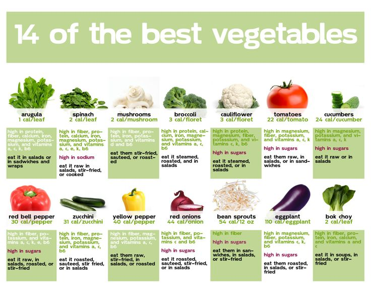 14 of the best vegetables