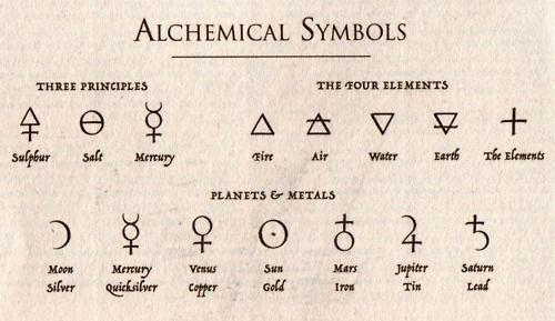 indie occult symbols alchemical