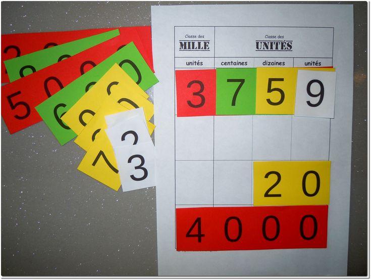 Valeur de postion super idée! :) Les nombres de 0 à 9 999 - Capuchon à l'école