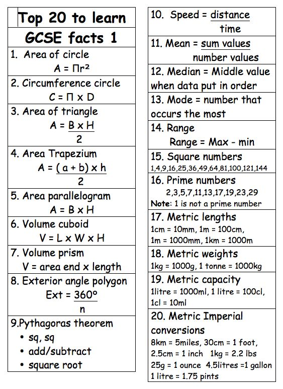 One thing all maths teachers should do this week is to print this out for their students' GCSE Maths revision files!!