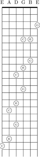 Standard diagonal shifting of C major chord