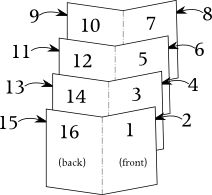 Zinemaking-folding-folio4.png