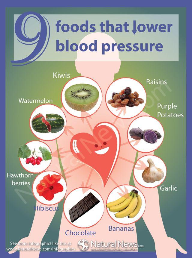 Blood Pressure. 9 Foods That Lower Blood Pressure #health #Infographic #blood_pressure