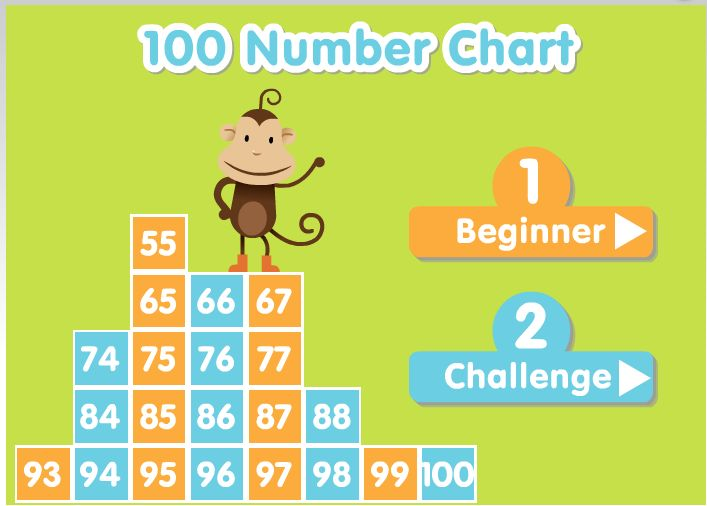10 Best ideas about 100 Number Chart on Pinterest | 100 chart, 120 ...