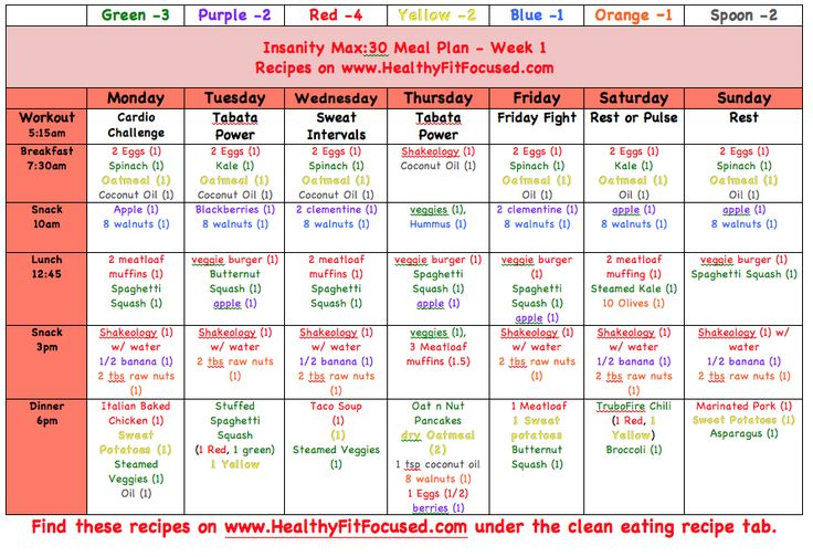Insanity Max:30 Meal Plan, Clean Eating - Week 1 Women's Update and Progress Report, www.HealthyFitFocused.com  Join my Insanity Max:30 Test Group -- Apply here -->https://julielittle.wufoo.com/forms/z1bn6ys7086rnbz/