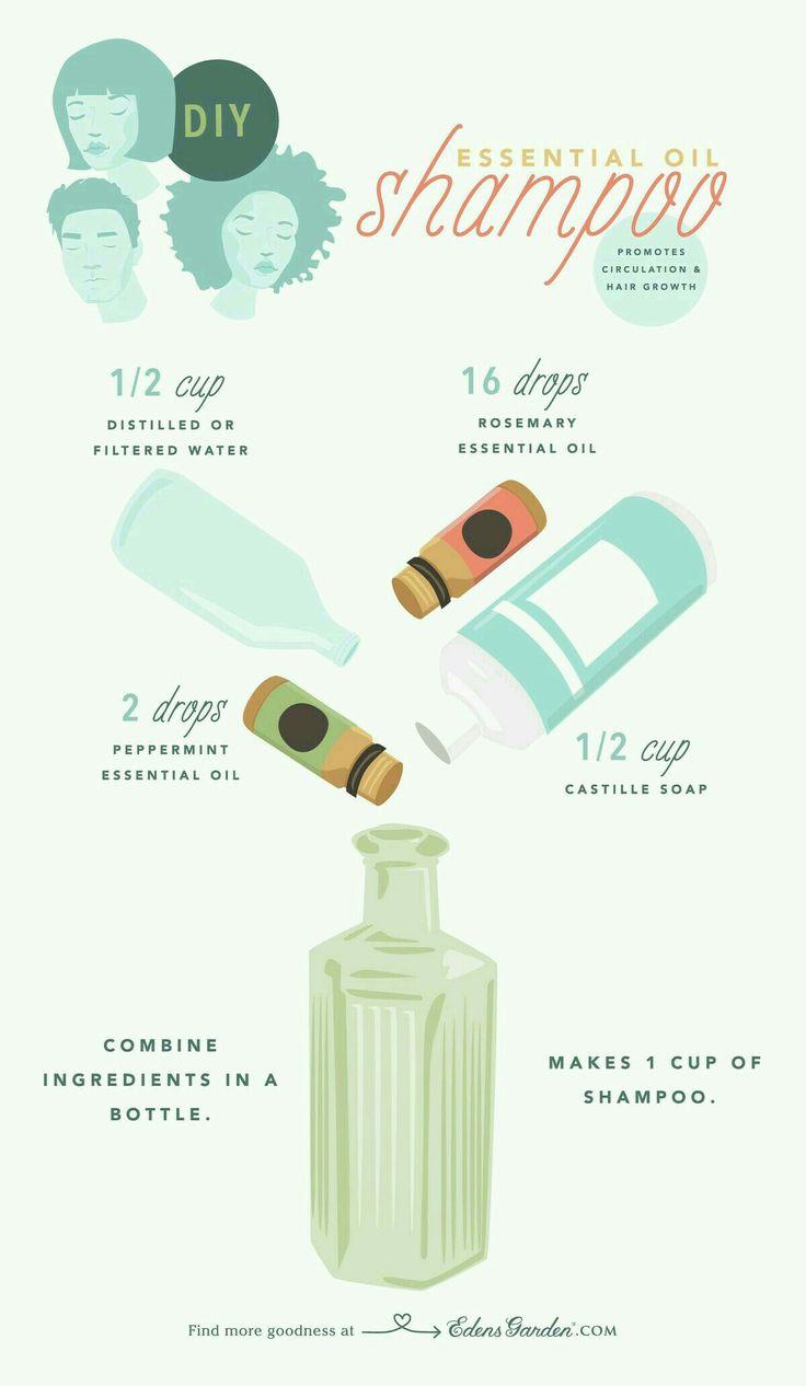 Oils shampoo recipe Diy essential oils, Essential oil