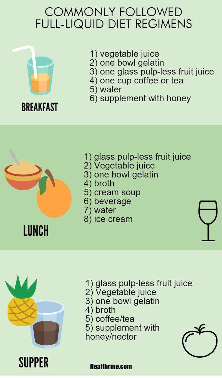 full liquid diet-menu,foods, and diet plan infographic2