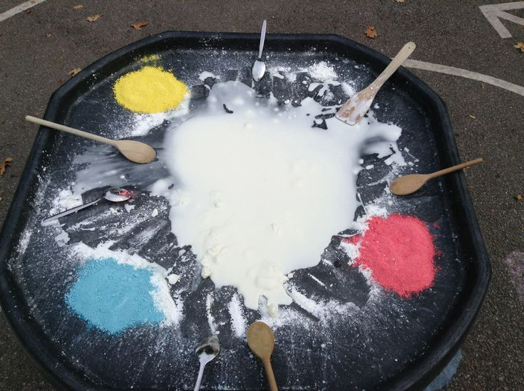 Powder paint and gloop ready to be mixed and investigated