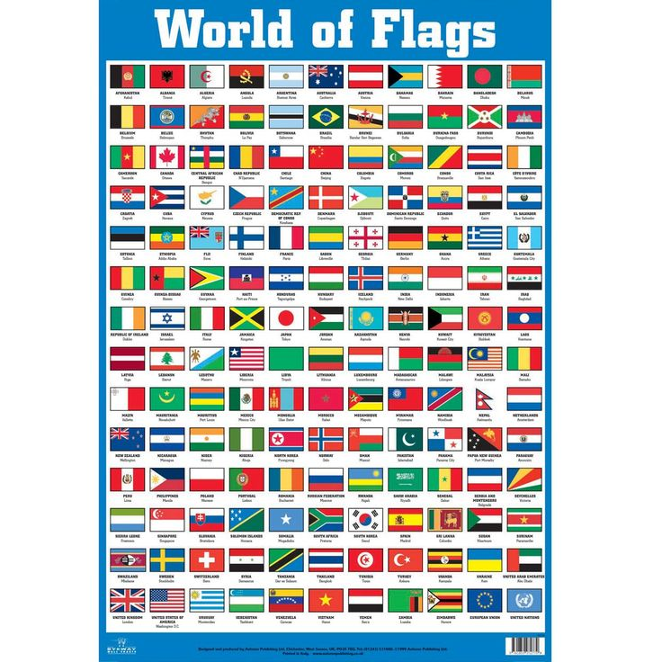 world flags with names