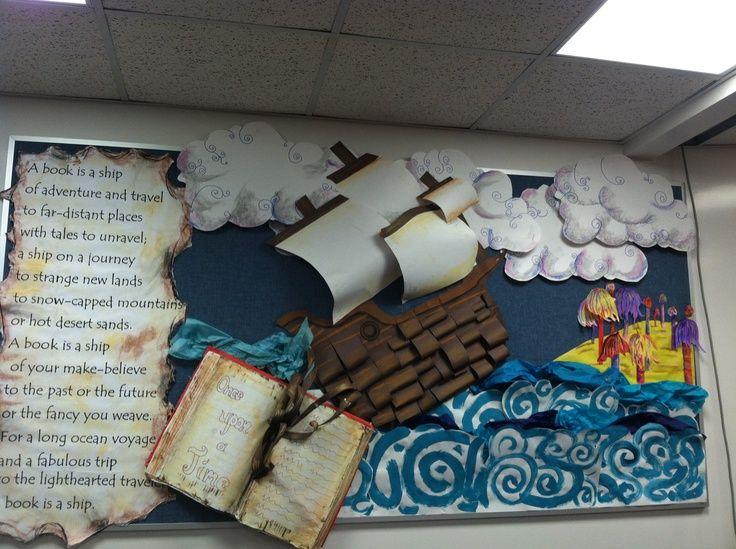sea themed bullitin boards | Bulletin Boards - Nautical/Ocean
