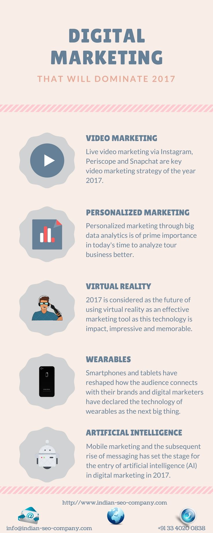 Trends in every field changes with time. And digital marketing is no exception. Know more at http://www.indian-seo-company.com
