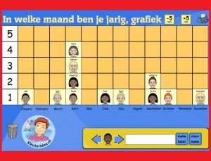 Grafiek van verjaardagen voan kleuters op digibord of computer  op kleuteridee.nl, Kindergarten abc game for IBW or computer