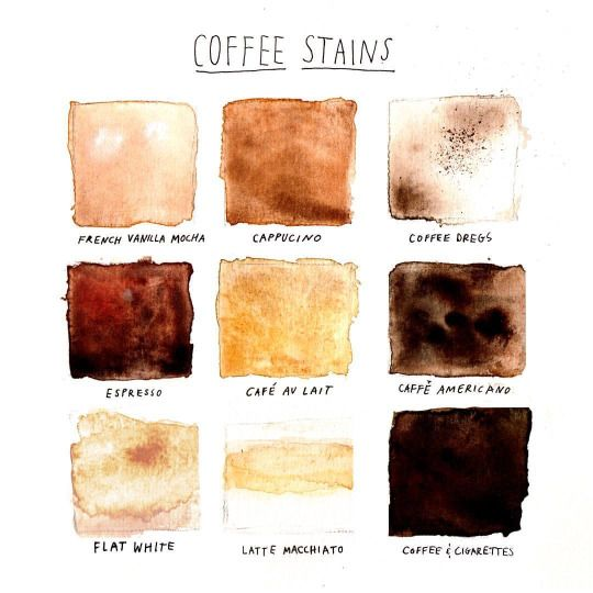 Painting with coffee? Why is there no drooling emoji?