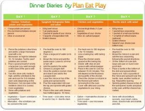 Free Meal Plan 1 - download your free meal plan http://www.planeatplay.com/dinner-diaries-meal-planning-for-dinners/ #mealplanning #planeatplay