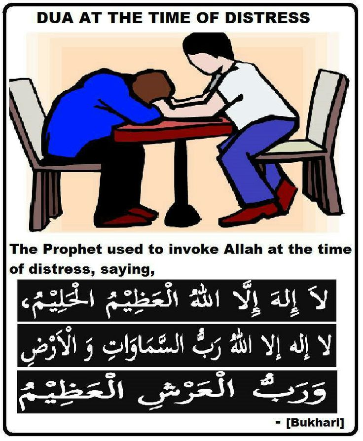 Dua at the time of distress  -  La Illaha Illalah Ul Adheem Ul Haleem, La Illaha Illalah Rabbusamawati Wal Ardh Wa Rabbul Arsh al Adheem