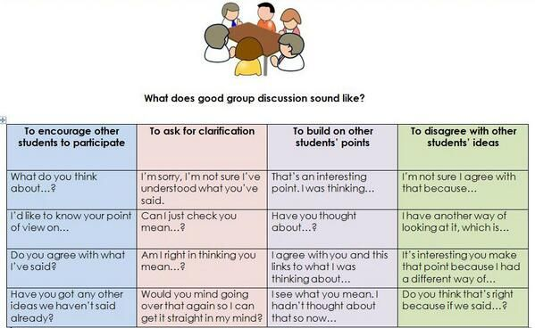 Here's a support sheet to help students scaffold their talk during group discussion. Laminate it & it will last!