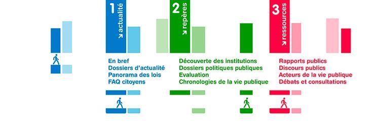 visuel du compte facebook du portail vie-publique.fr