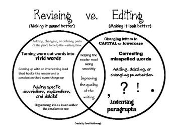 Revising vs. Editing -I should make this for my class.  They need serious help improving their writing.