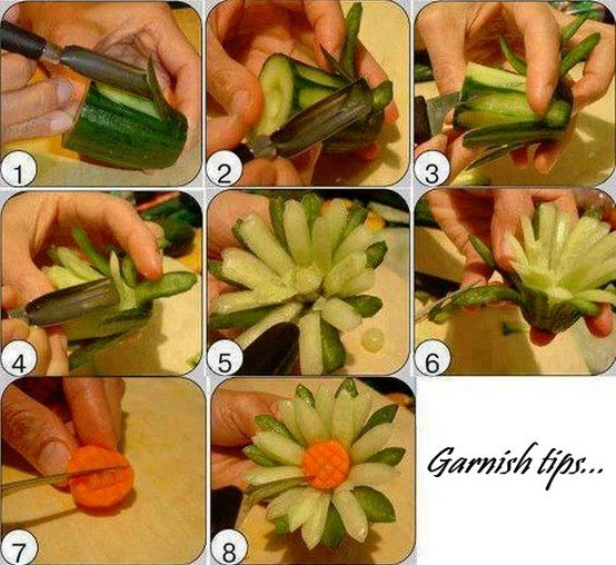 Garnish tips (cucumber)