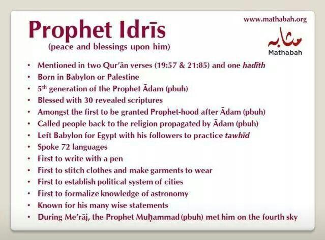 Prophet Idris A.S