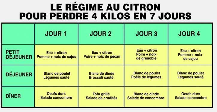 Perdre Du Poids Le Celebre Regime Au Citron Pour Perdre 4 Kilos En 7 Jours Regime Citron Perdre Du Poids Regime