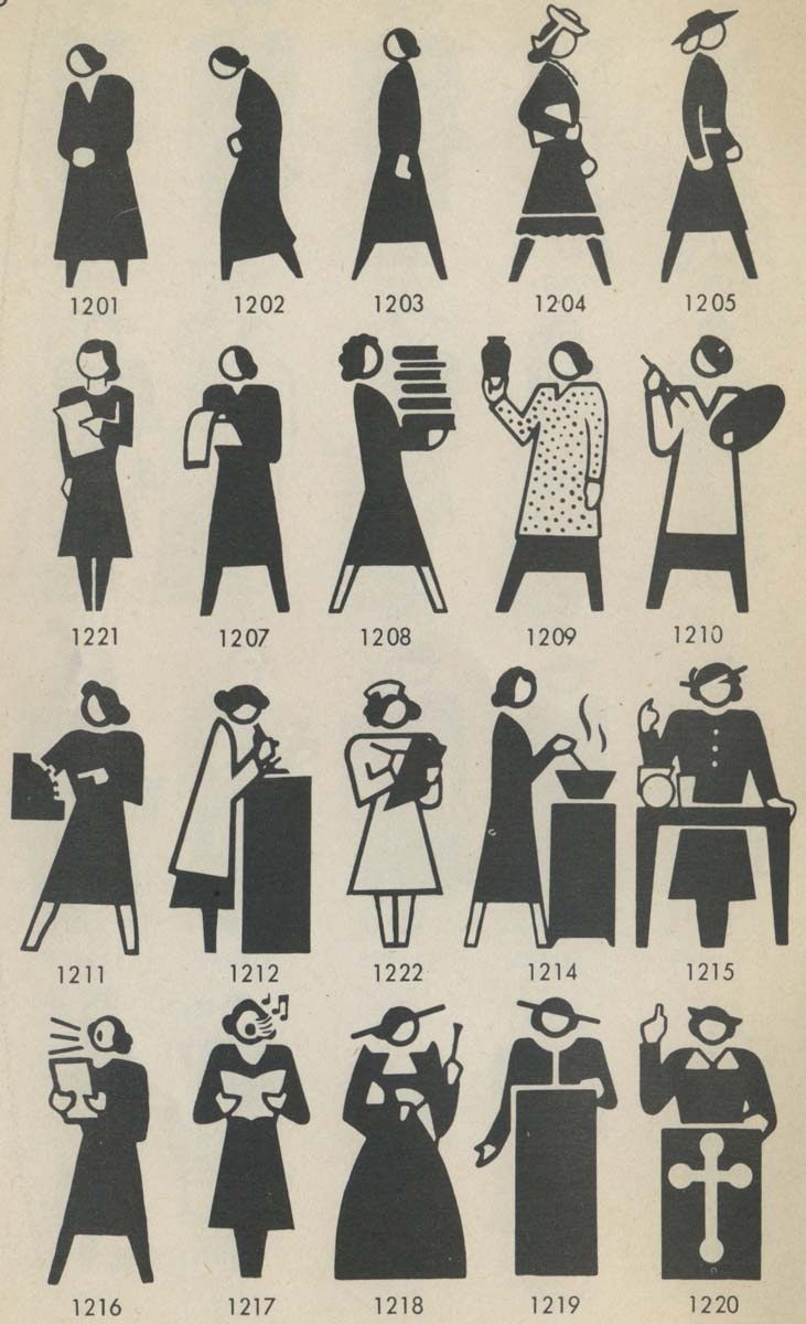 RudolphModley (1906–76) one Neurath's assistants,  came to America during the 1930s and established Pictorial Statistics, Inc., which later became the Pictographic Corporation.