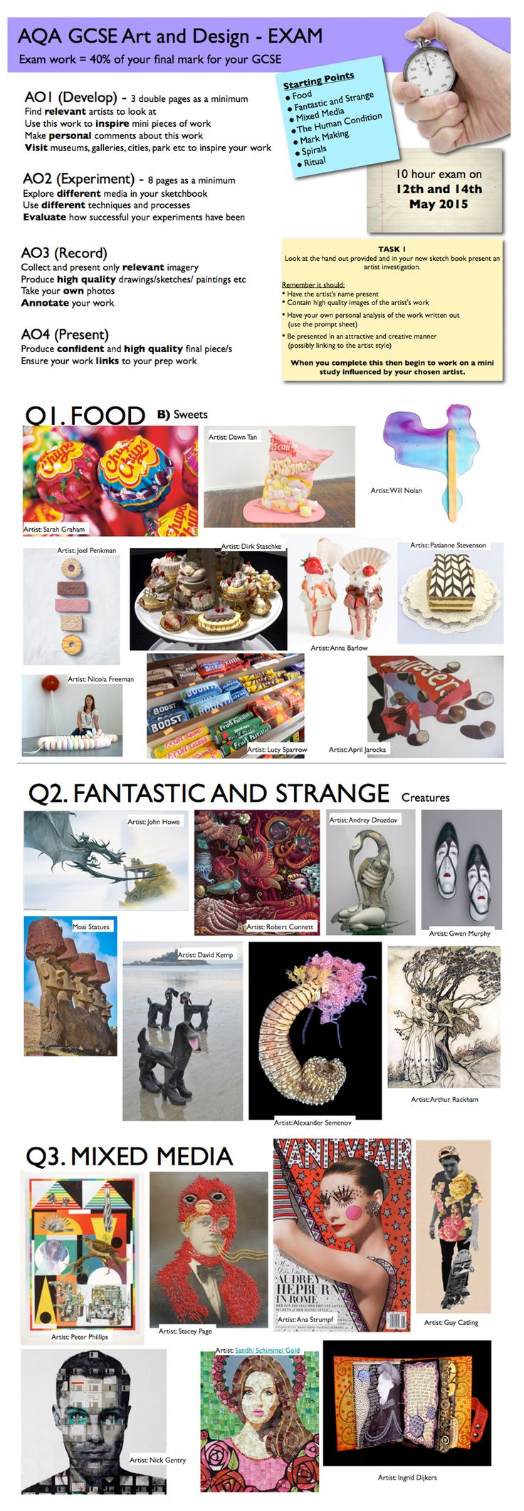 AQA Art and Design Exam Themes 2015 - PowerPoint (please click for the download)