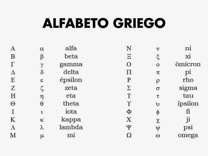 Letras Griegas Alfabeto Para Tatuajes Tatto Pinterest Alphabet - Letras-en-latin-para-tatuajes