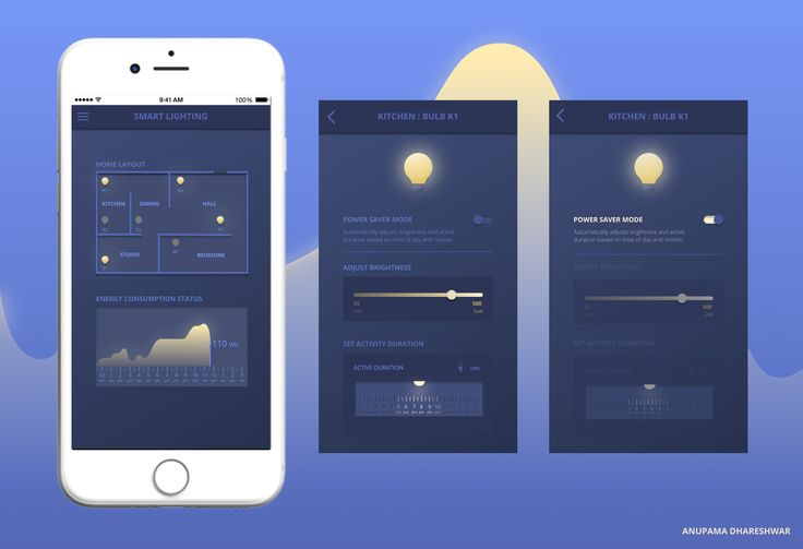 13 best daily ui challenge images on pinterest challenge