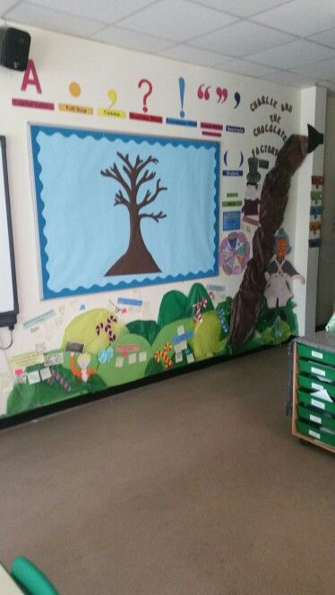Our poet tree. Charlie and the chocolate factory reading display